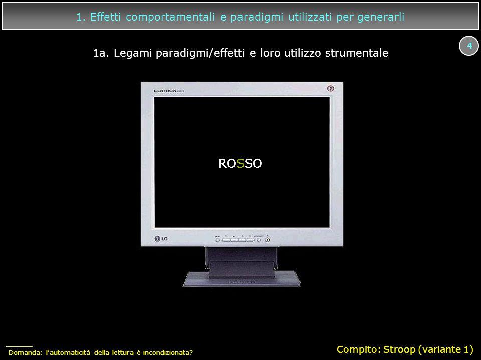 4 1. Effetti comportamentali e paradigmi utilizzati per generarli 1a. Legami paradigmi/effetti e loro utilizzo strumentale ROSSO Compito: Stroop (vari
