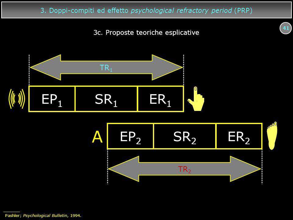 41 3. Doppi-compiti ed effetto psychological refractory period (PRP) EP 1 SR 1 ER 1 A EP 2 SR 2 ER 2 TR 2 TR 1 3c. Proposte teoriche esplicative Pashl