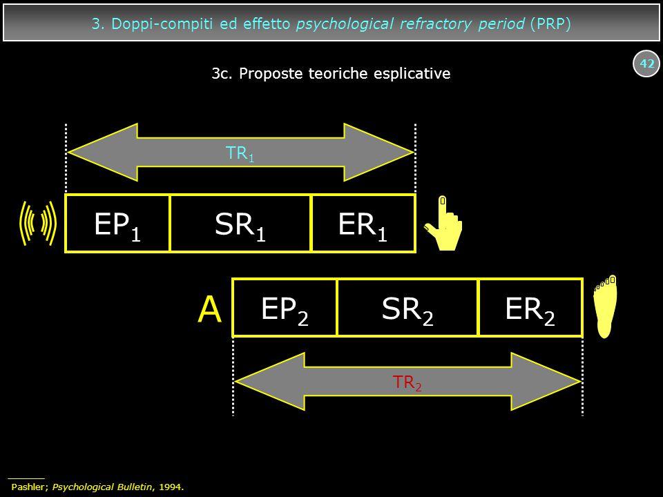42 3. Doppi-compiti ed effetto psychological refractory period (PRP) EP 1 SR 1 ER 1 A EP 2 SR 2 ER 2 TR 2 TR 1 3c. Proposte teoriche esplicative Pashl