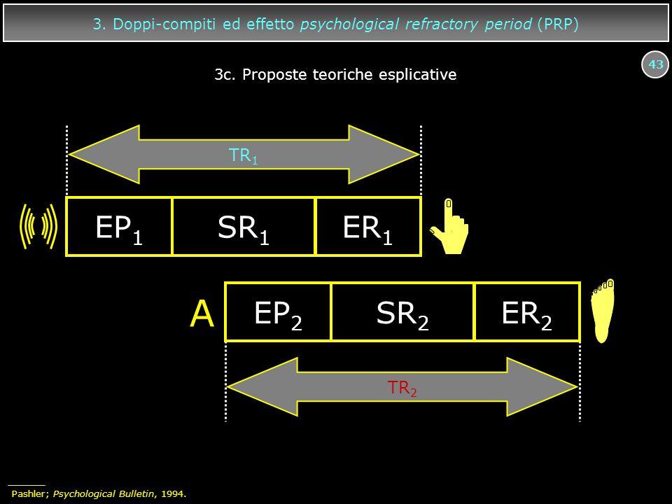 43 3. Doppi-compiti ed effetto psychological refractory period (PRP) EP 1 SR 1 ER 1 A EP 2 SR 2 ER 2 TR 2 TR 1 3c. Proposte teoriche esplicative Pashl