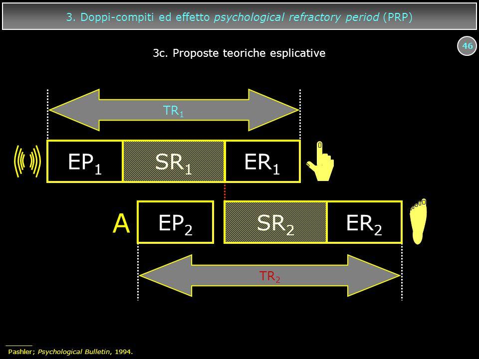 46 3. Doppi-compiti ed effetto psychological refractory period (PRP) EP 1 SR 1 ER 1 A EP 2 SR 2 ER 2 TR 2 TR 1 3c. Proposte teoriche esplicative Pashl
