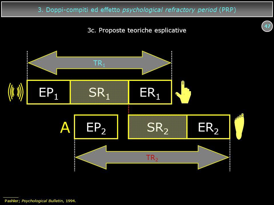 47 3. Doppi-compiti ed effetto psychological refractory period (PRP) EP 1 SR 1 ER 1 A EP 2 SR 2 ER 2 TR 2 TR 1 3c. Proposte teoriche esplicative Pashl