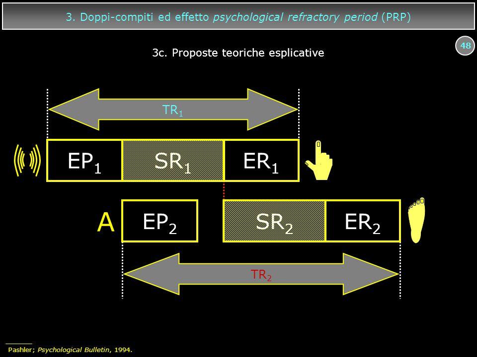48 3. Doppi-compiti ed effetto psychological refractory period (PRP) EP 1 SR 1 ER 1 A EP 2 SR 2 ER 2 TR 2 TR 1 3c. Proposte teoriche esplicative Pashl
