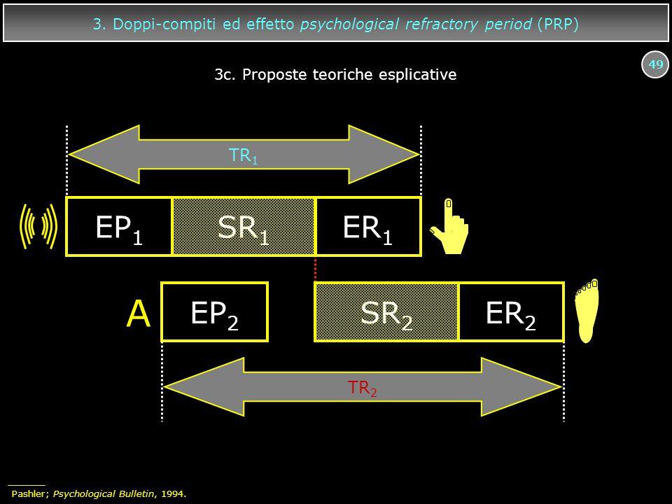 49 3. Doppi-compiti ed effetto psychological refractory period (PRP) EP 1 SR 1 ER 1 A EP 2 SR 2 ER 2 TR 2 TR 1 3c. Proposte teoriche esplicative Pashl