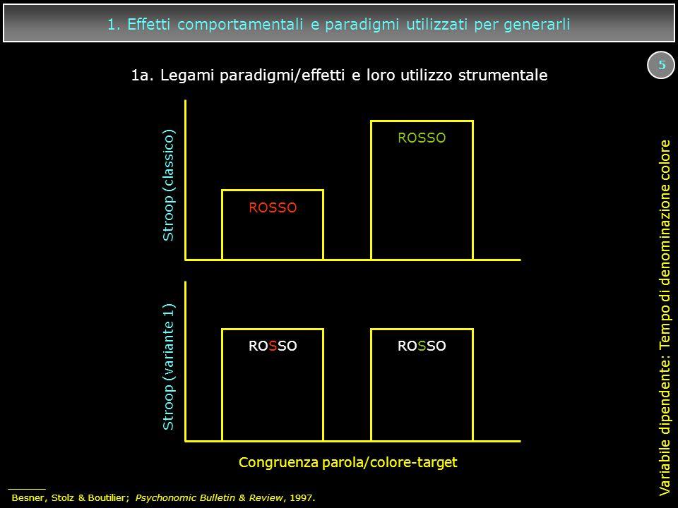 5 1. Effetti comportamentali e paradigmi utilizzati per generarli 1a. Legami paradigmi/effetti e loro utilizzo strumentale Stroop (variante 1) Congrue
