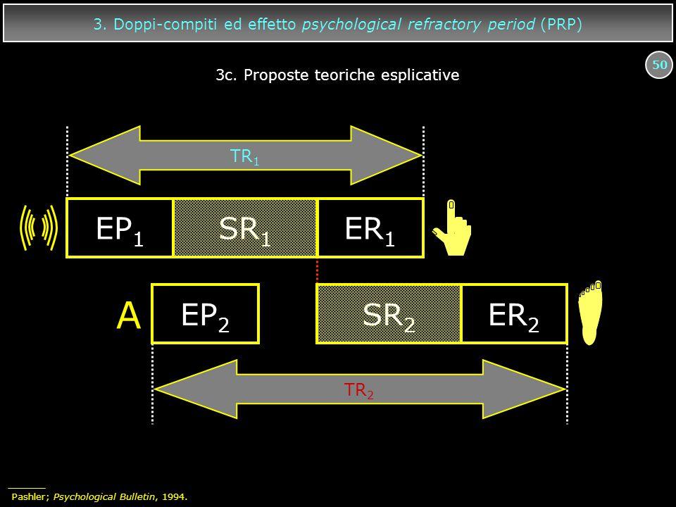 50 3. Doppi-compiti ed effetto psychological refractory period (PRP) EP 1 SR 1 ER 1 A EP 2 SR 2 ER 2 TR 2 TR 1 3c. Proposte teoriche esplicative Pashl