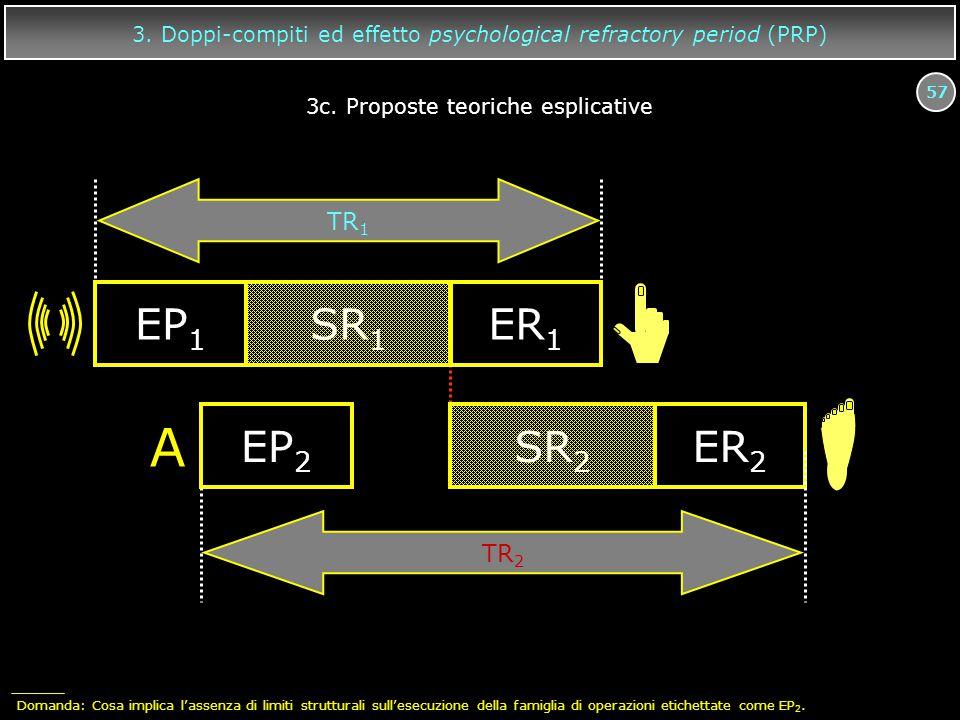 57 3. Doppi-compiti ed effetto psychological refractory period (PRP) EP 1 SR 1 ER 1 A EP 2 SR 2 ER 2 TR 2 TR 1 3c. Proposte teoriche esplicative Doman