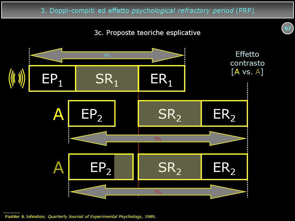 67 3. Doppi-compiti ed effetto psychological refractory period (PRP) EP 1 SR 1 ER 1 TR 2 A EP 2 SR 2 ER 2 A EP 2 SR 2 ER 2 TR 2 TR 1 Effetto contrasto