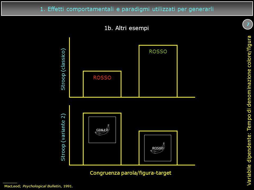7 1. Effetti comportamentali e paradigmi utilizzati per generarli 1b. Altri esempi Stroop (variante 2) Stroop (classico) ROSSO Variabile dipendente: T