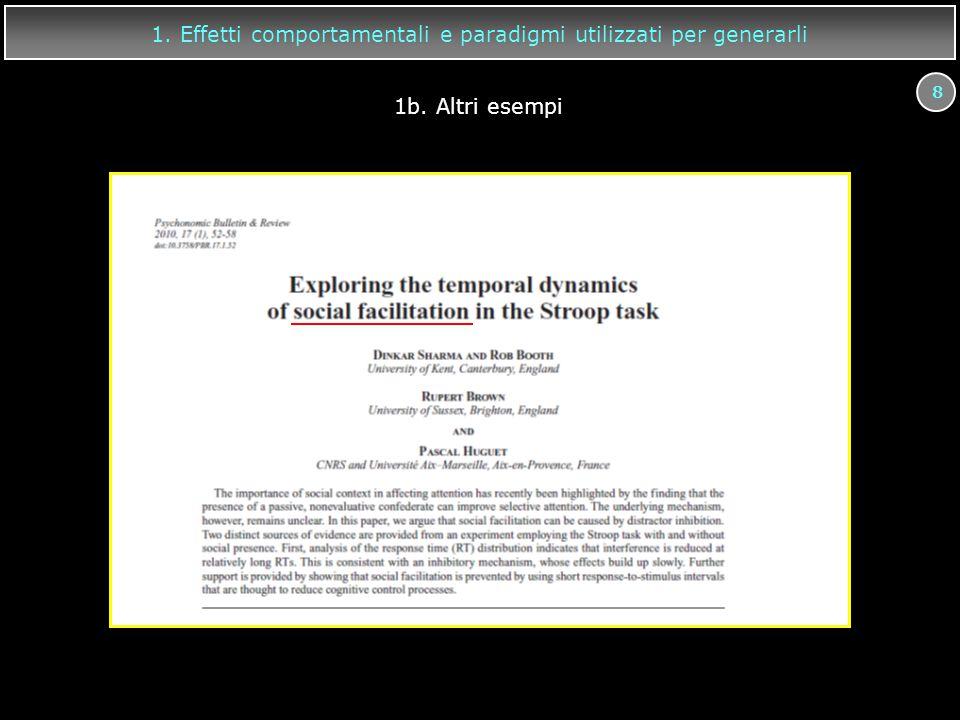 59 3.Doppi-compiti ed effetto psychological refractory period (PRP) Effetto contrasto [A vs.
