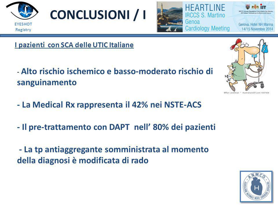 EYESHOT Registry CONCLUSIONI / I - Alto rischio ischemico e basso-moderato rischio di sanguinamento - La Medical Rx rappresenta il 42% nei NSTE-ACS - Il pre-trattamento con DAPT nell' 80% dei pazienti - La tp antiaggregante somministrata al momento della diagnosi è modificata di rado I pazienti con SCA delle UTIC Italiane