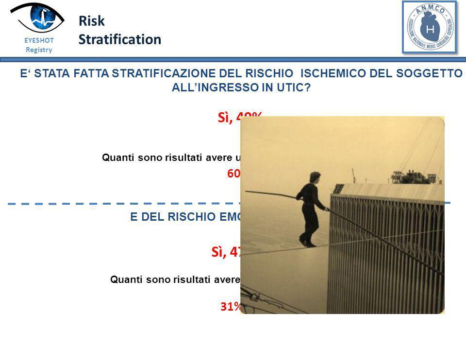EYESHOT Registry Risk Stratification E' STATA FATTA STRATIFICAZIONE DEL RISCHIO ISCHEMICO DEL SOGGETTO ALL'INGRESSO IN UTIC.
