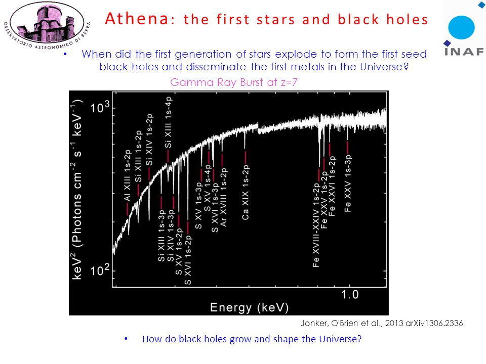 Athena : the first stars and black holes When did the first generation of stars explode to form the first seed black holes and disseminate the first metals in the Universe.