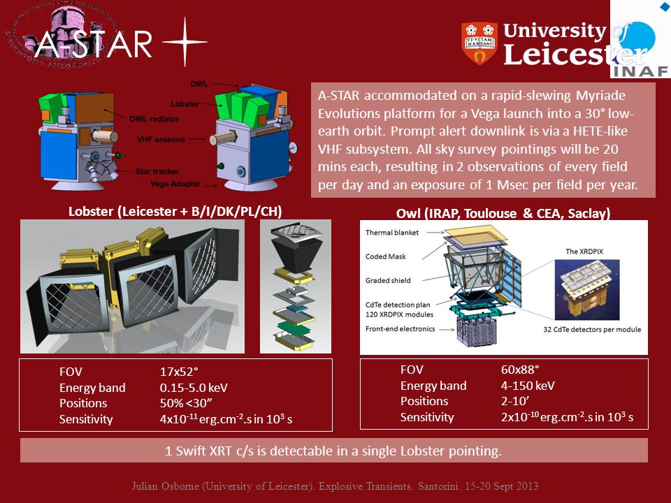 A-STAR A-STAR accommodated on a rapid-slewing Myriade Evolutions platform for a Vega launch into a 30° low- earth orbit.