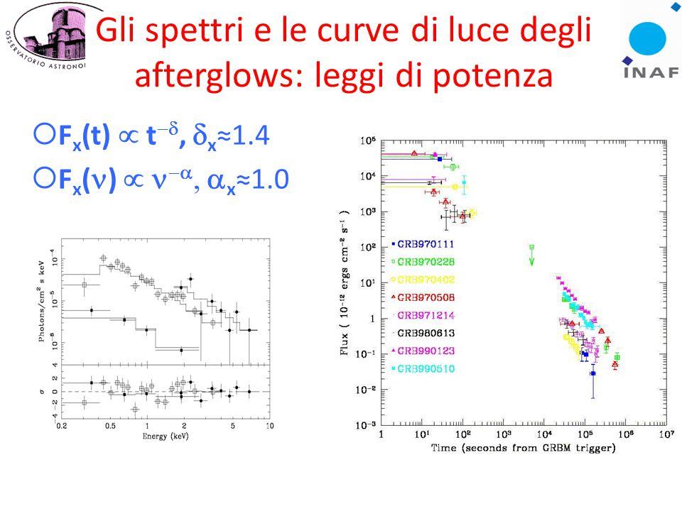 Gli spettri e le curve di luce degli afterglows: leggi di potenza  F x (t)  t ,  x ≈1.4  F x ( )    x ≈1.0