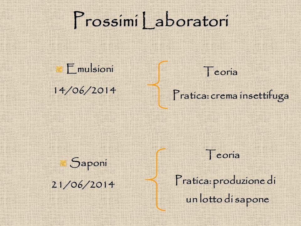 Prossimi Laboratori Emulsioni14/06/2014 Saponi21/06/2014 Teoria Pratica: crema insettifuga Teoria Pratica: produzione di un lotto di sapone