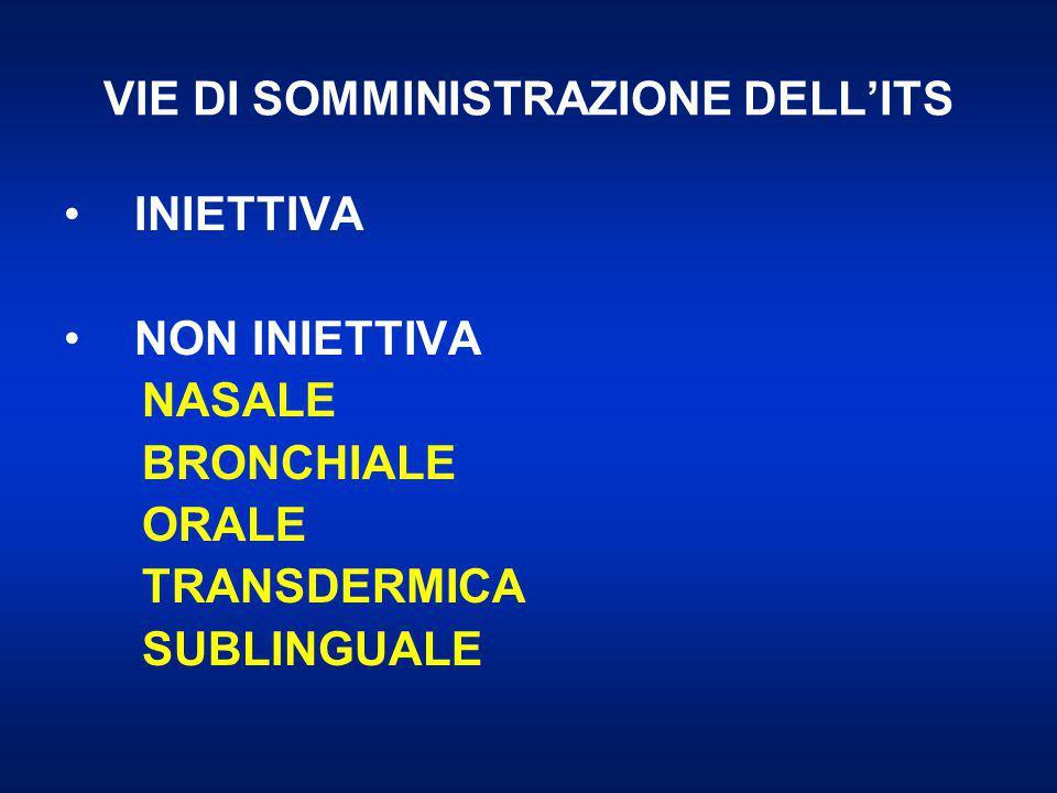 VIE DI SOMMINISTRAZIONE DELL'ITS INIETTIVA NON INIETTIVA NASALE BRONCHIALE ORALE TRANSDERMICA SUBLINGUALE