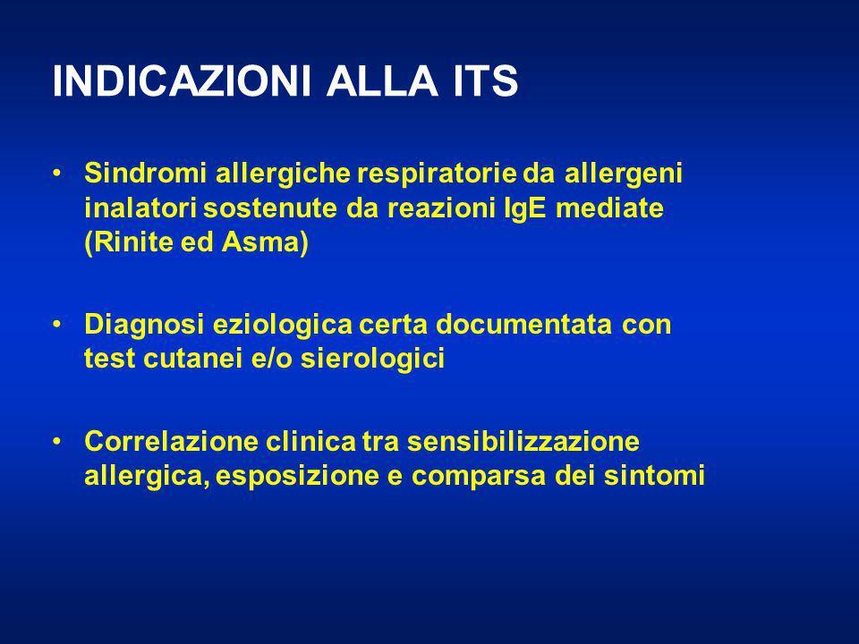 INDICAZIONI ALLA ITS Sindromi allergiche respiratorie da allergeni inalatori sostenute da reazioni IgE mediate (Rinite ed Asma) Diagnosi eziologica ce