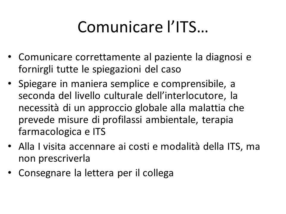 Comunicare l'ITS… Comunicare correttamente al paziente la diagnosi e fornirgli tutte le spiegazioni del caso Spiegare in maniera semplice e comprensib