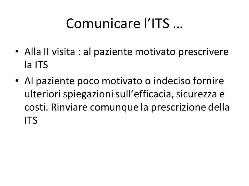 Comunicare l'ITS … Alla II visita : al paziente motivato prescrivere la ITS Al paziente poco motivato o indeciso fornire ulteriori spiegazioni sull'ef