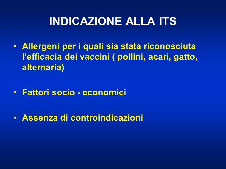 INDICAZIONE ALLA ITS Allergeni per i quali sia stata riconosciuta l'efficacia dei vaccini ( pollini, acari, gatto, alternaria) Fattori socio - economi