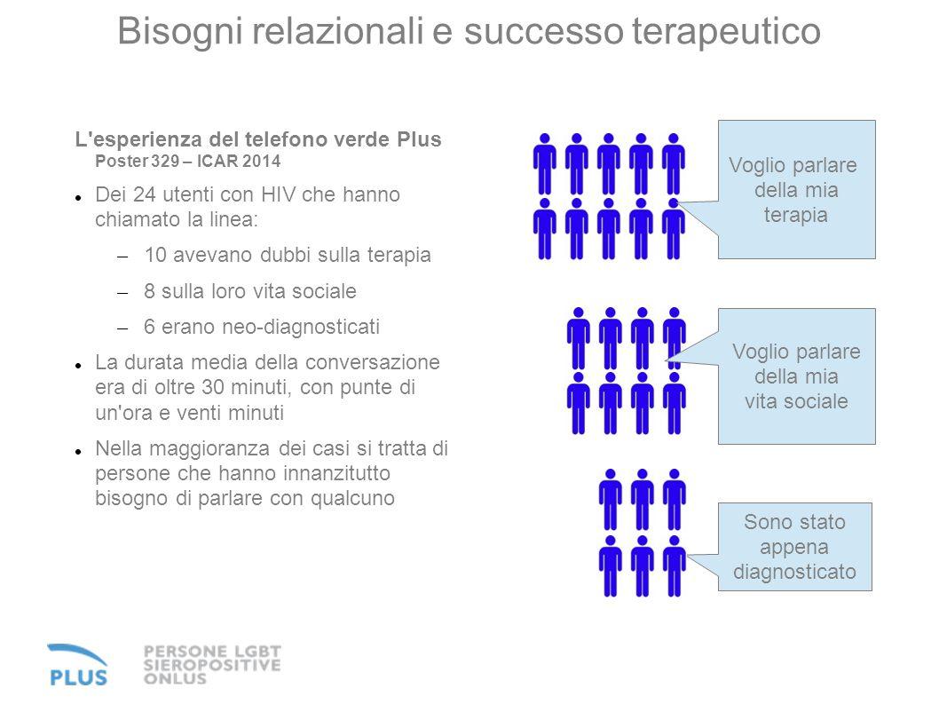 Bisogni relazionali e successo terapeutico L'esperienza del telefono verde Plus Poster 329 – ICAR 2014 Dei 24 utenti con HIV che hanno chiamato la lin