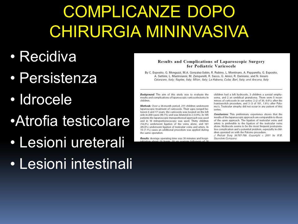 COMPLICANZE DOPO CHIRURGIA MININVASIVA Recidiva Persistenza Idrocele Atrofia testicolare Lesioni ureterali Lesioni intestinali