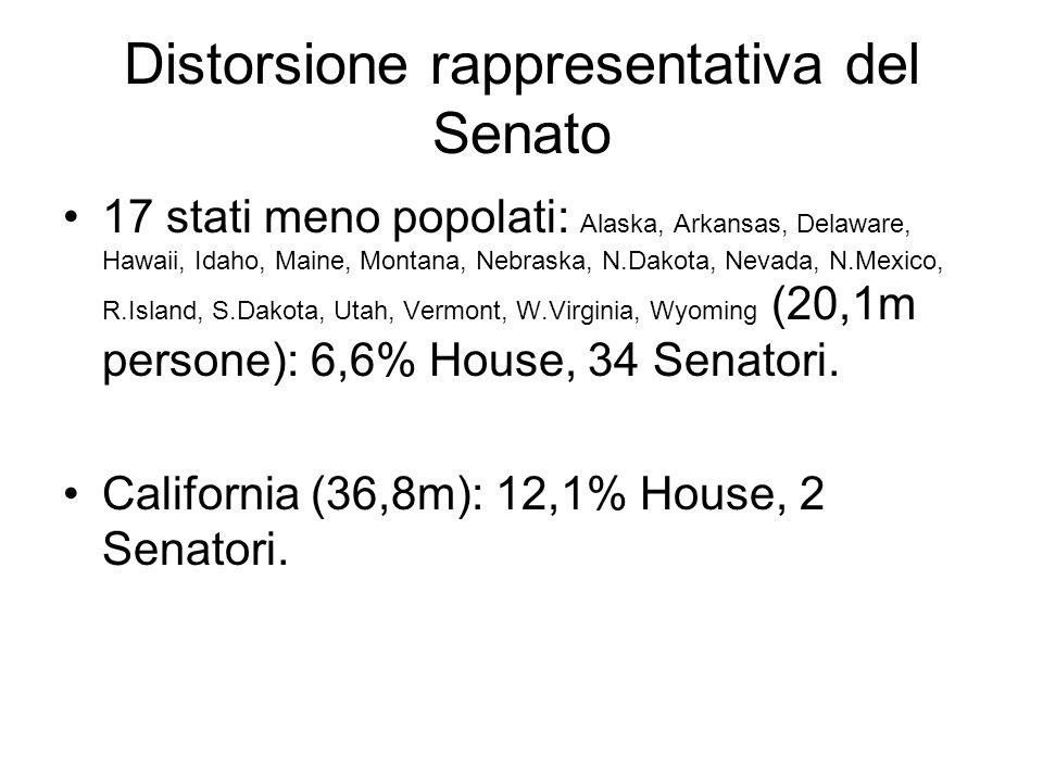 Distorsione rappresentativa del Senato 17 stati meno popolati: Alaska, Arkansas, Delaware, Hawaii, Idaho, Maine, Montana, Nebraska, N.Dakota, Nevada,