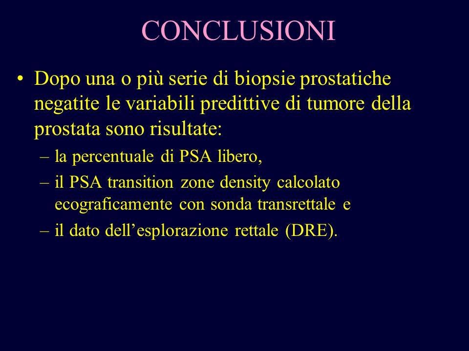 CONCLUSIONI Dopo una o più serie di biopsie prostatiche negatite le variabili predittive di tumore della prostata sono risultate: –la percentuale di P