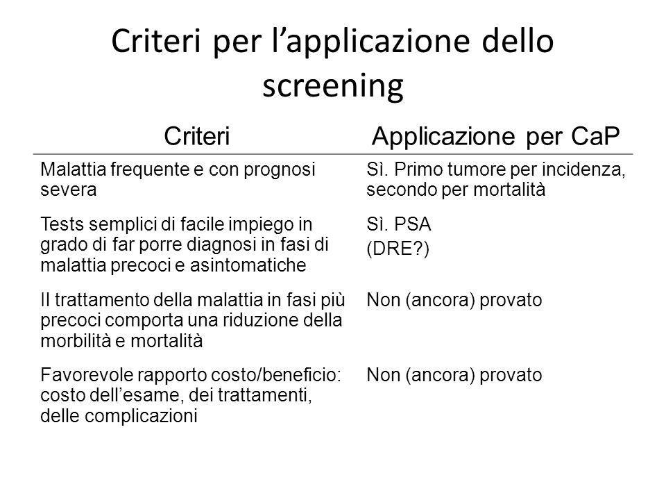 Criteri per l'applicazione dello screening CriteriApplicazione per CaP Malattia frequente e con prognosi severa Sì.