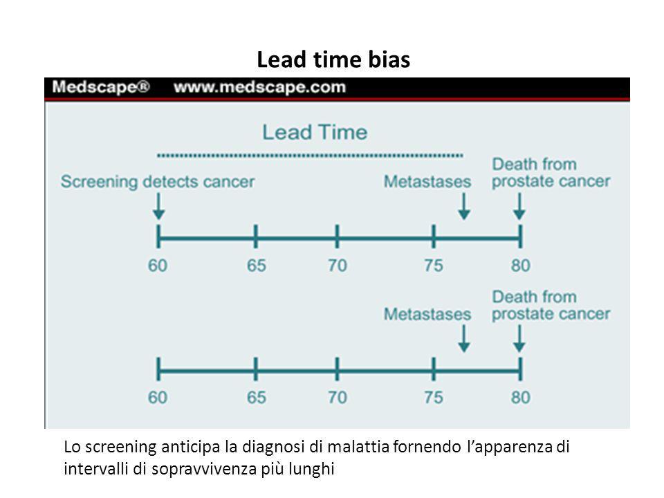 Lead time bias Lo screening anticipa la diagnosi di malattia fornendo l'apparenza di intervalli di sopravvivenza più lunghi