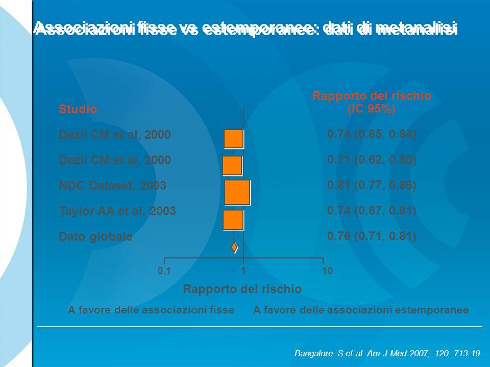 Associazioni fisse vs estemporanee: dati di metanalisi Rapporto del rischio (IC 95%) 0.74 (0.65, 0.84) 0.71 (0.62, 0.80) 0.81 (0.77, 0.86) 0.74 (0.67,