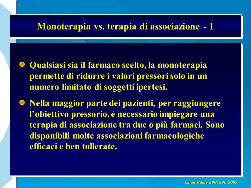 Monoterapia vs. terapia di associazione - 1 Qualsiasi sia il farmaco scelto, la monoterapia permette di ridurre i valori pressori solo in un numero li