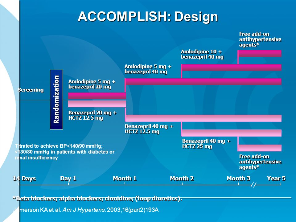 ACCOMPLISH: Design Jamerson KA et al.Am J Hypertens.