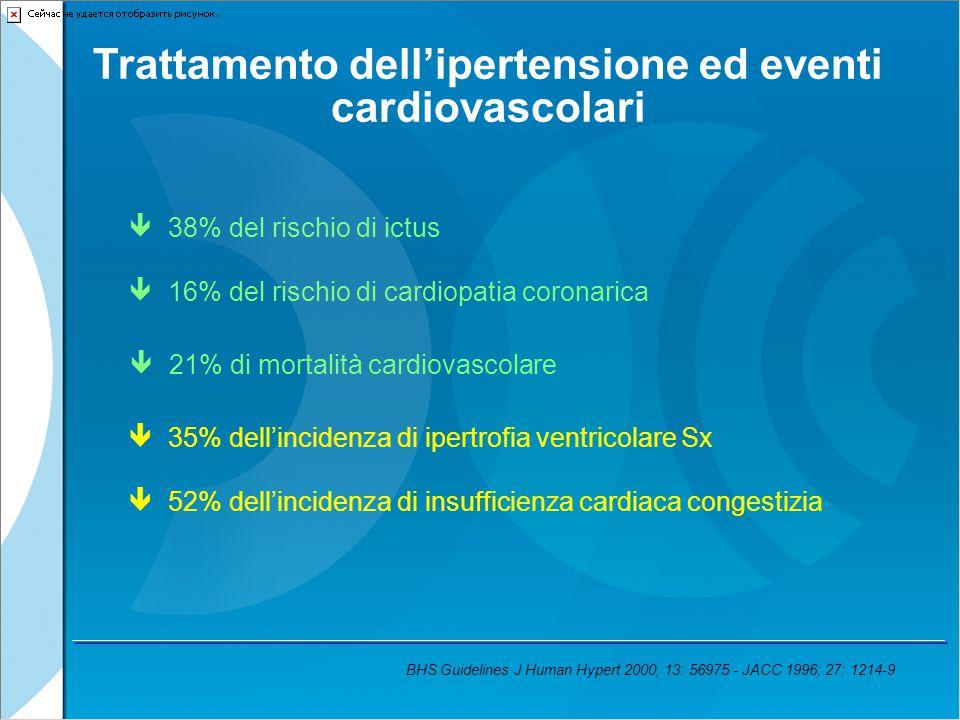 EFFETTI ASSOLUTI DELLA RIDUZIONE DELLA PRESSIONE ARTERIOSA SUL RISCHIO DI MCV (Ictus e IMA fatali e non fatali) Tipo di pazienti Rischio assoluto (eventi in 10 anni) Effetto assoluto del trattamento (eventi prevenuti per 1000 pazienti/anno) 10 S/5 D mmHg 20 S/10 D mmHg Basso rischio Medio rischio Alto rischio Rischio molto elevato < 15% 15-20% 20-30% > 30% < 5 5-7 7-10 > 10 < 9 8-11 11-17 > 17 ISH/OMS 1999 GUIDELINES, J Hypertension 1999; 17: 151