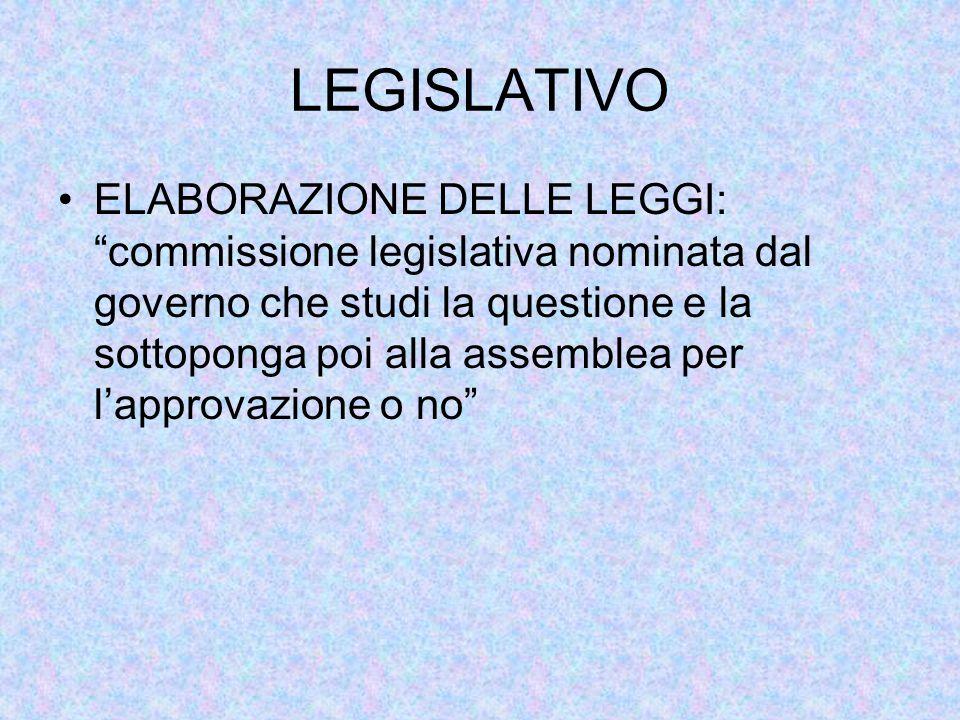 LEGISLATIVO ELABORAZIONE DELLE LEGGI: commissione legislativa nominata dal governo che studi la questione e la sottoponga poi alla assemblea per l'approvazione o no