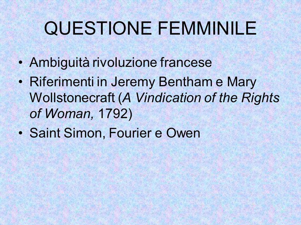 QUESTIONE FEMMINILE Ambiguità rivoluzione francese Riferimenti in Jeremy Bentham e Mary Wollstonecraft (A Vindication of the Rights of Woman, 1792) Saint Simon, Fourier e Owen