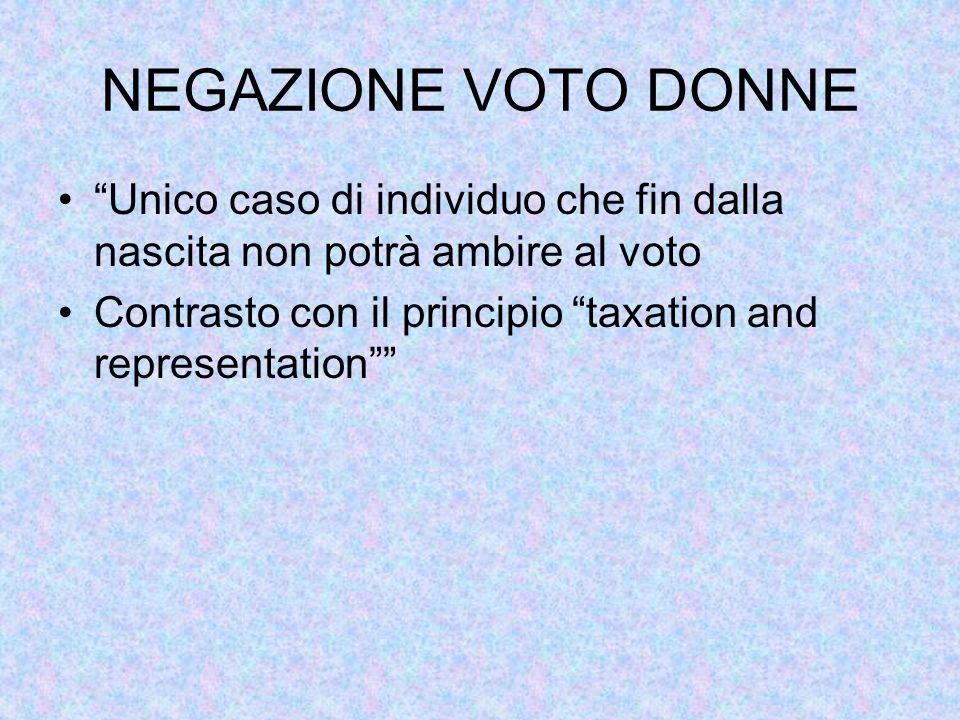 """NEGAZIONE VOTO DONNE """"Unico caso di individuo che fin dalla nascita non potrà ambire al voto Contrasto con il principio """"taxation and representation"""""""""""