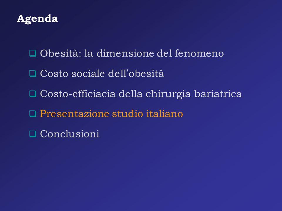 Agenda  Obesità: la dimensione del fenomeno  Costo sociale dell'obesità  Costo-efficiacia della chirurgia bariatrica  Presentazione studio italian