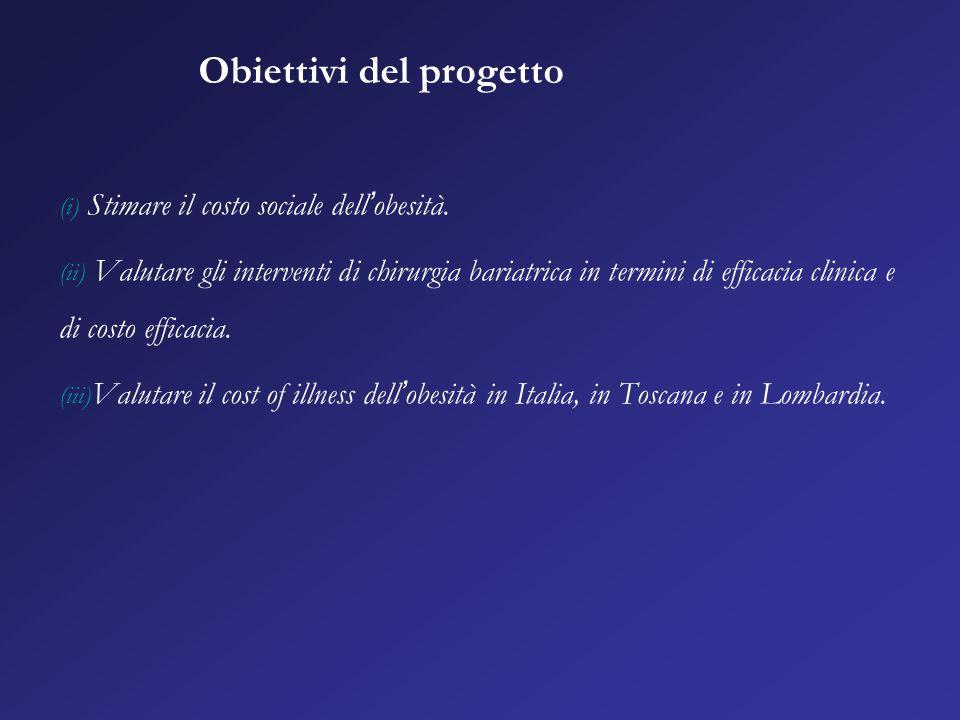 Obiettivi del progetto (i) Stimare il costo sociale dell'obesità. (ii) Valutare gli interventi di chirurgia bariatrica in termini di efficacia clinica