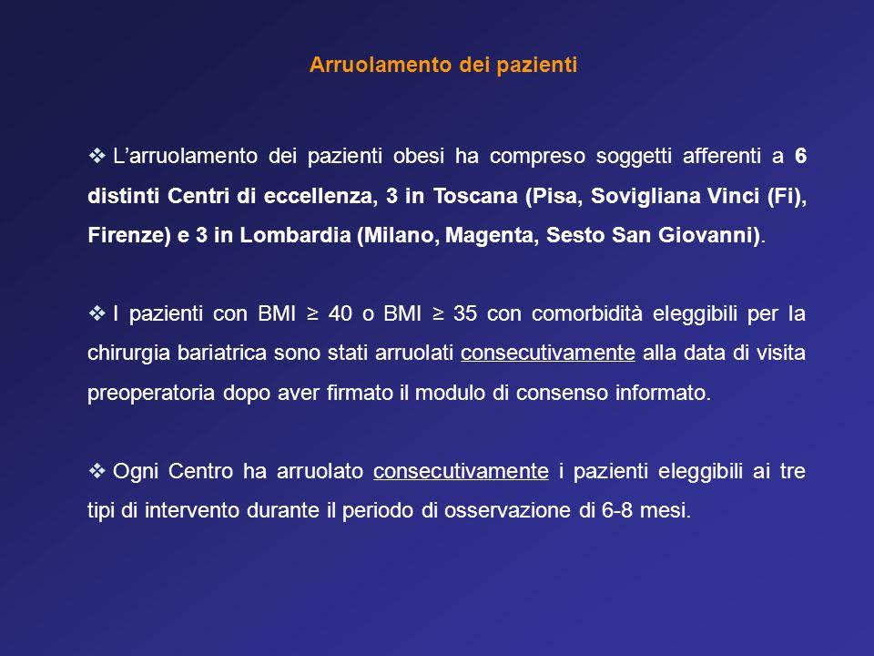  L'arruolamento dei pazienti obesi ha compreso soggetti afferenti a 6 distinti Centri di eccellenza, 3 in Toscana (Pisa, Sovigliana Vinci (Fi), Firen