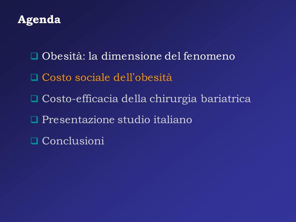 Agenda  Obesità: la dimensione del fenomeno  Costo sociale dell'obesità  Costo-efficacia della chirurgia bariatrica  Presentazione studio italiano