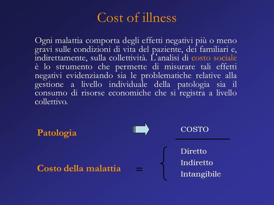 Cost of illness Ogni malattia comporta degli effetti negativi più o meno gravi sulle condizioni di vita del paziente, dei familiari e, indirettamente,