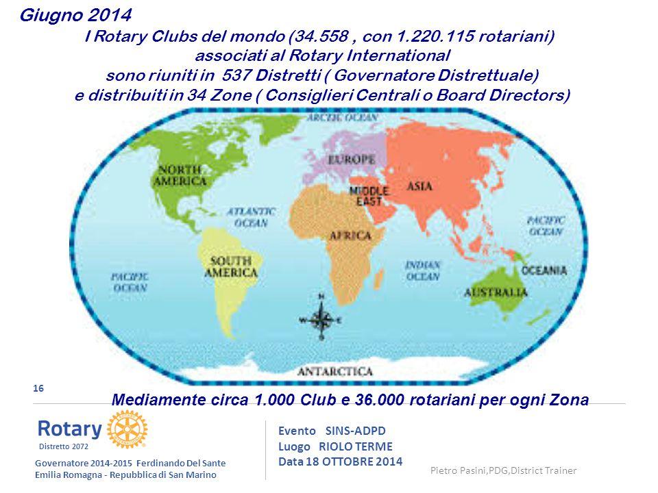 16 Evento SINS-ADPD Luogo RIOLO TERME Data 18 OTTOBRE 2014 Giugno 2014 I Rotary Clubs del mondo (34.558, con 1.220.115 rotariani) associati al Rotary International sono riuniti in 537 Distretti ( Governatore Distrettuale) e distribuiti in 34 Zone ( Consiglieri Centrali o Board Directors) Governatore 2014-2015 Ferdinando Del Sante Emilia Romagna - Repubblica di San Marino Distretto 2072 Mediamente circa 1.000 Club e 36.000 rotariani per ogni Zona Pietro Pasini,PDG,District Trainer