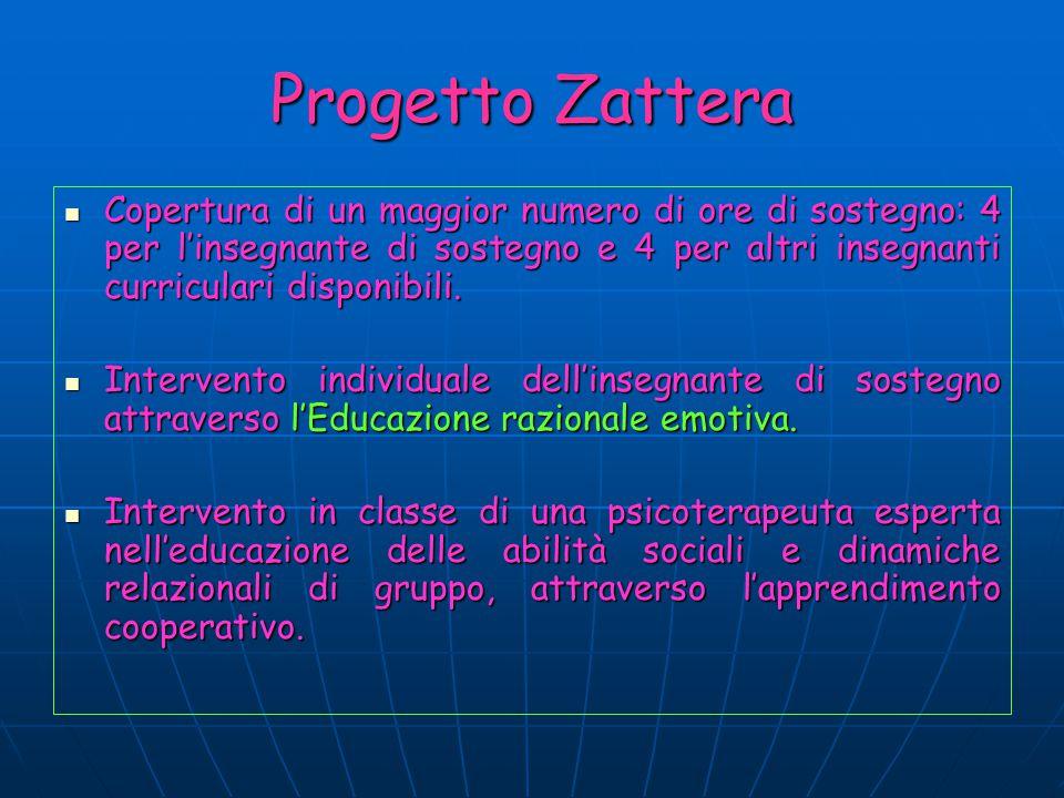 Progetto Zattera Copertura di un maggior numero di ore di sostegno: 4 per l'insegnante di sostegno e 4 per altri insegnanti curriculari disponibili. C