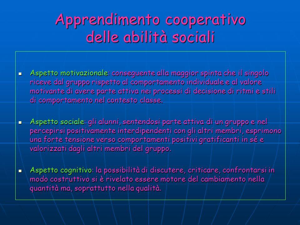 Apprendimento cooperativo delle abilità sociali Aspetto motivazionale: conseguente alla maggior spinta che il singolo riceve dal gruppo rispetto al co