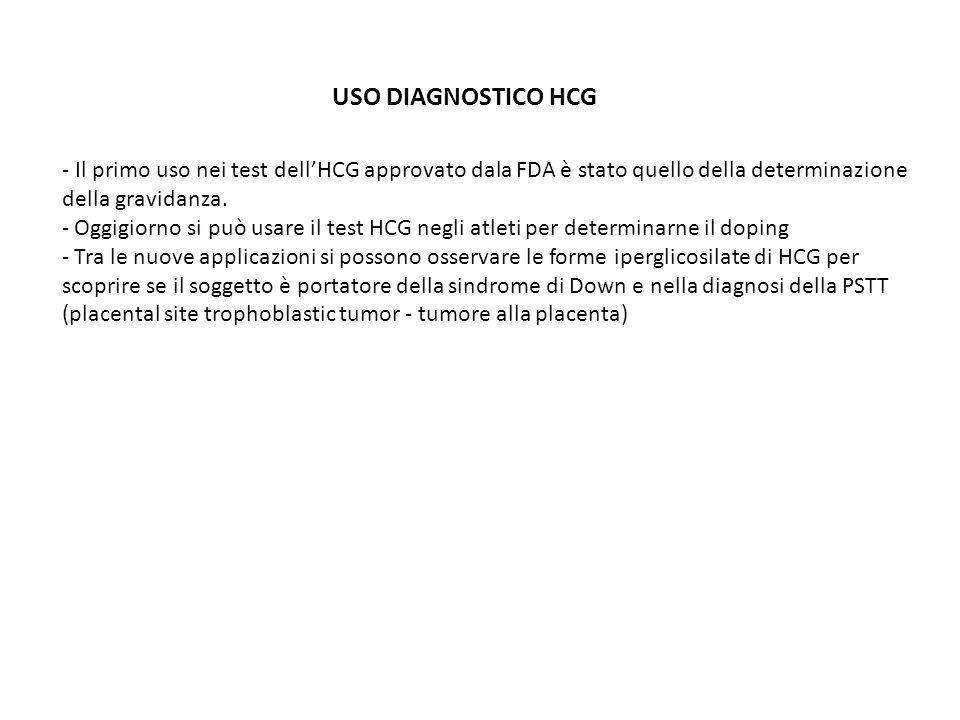 USO DIAGNOSTICO HCG - Il primo uso nei test dell'HCG approvato dala FDA è stato quello della determinazione della gravidanza.