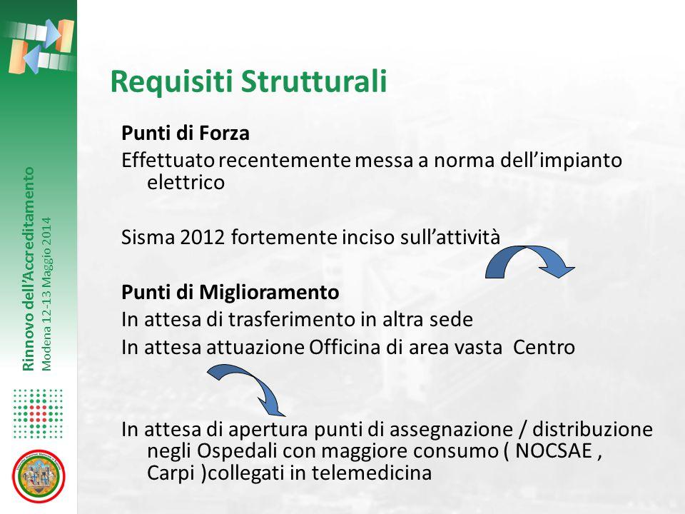 Rinnovo dell'Accreditamento Modena 12-13 Maggio 2014 Requisiti Strutturali Punti di Forza Effettuato recentemente messa a norma dell'impianto elettric