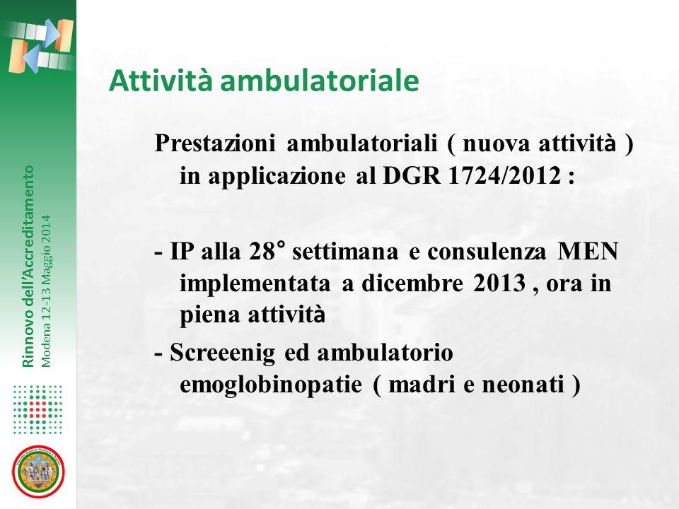 Rinnovo dell'Accreditamento Modena 12-13 Maggio 2014 Attività ambulatoriale Prestazioni ambulatoriali ( nuova attivit à ) in applicazione al DGR 1724/