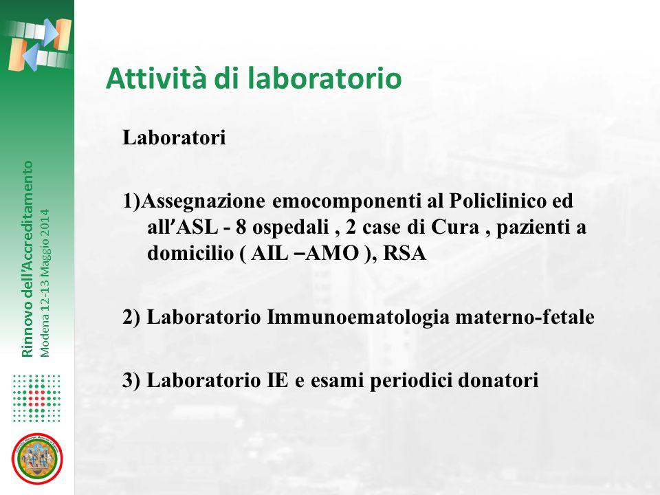 Rinnovo dell'Accreditamento Modena 12-13 Maggio 2014 Attività di laboratorio Laboratori 1)Assegnazione emocomponenti al Policlinico ed all ' ASL - 8 o